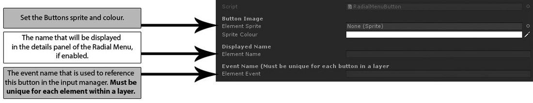 Radial Menu Button Element Guide